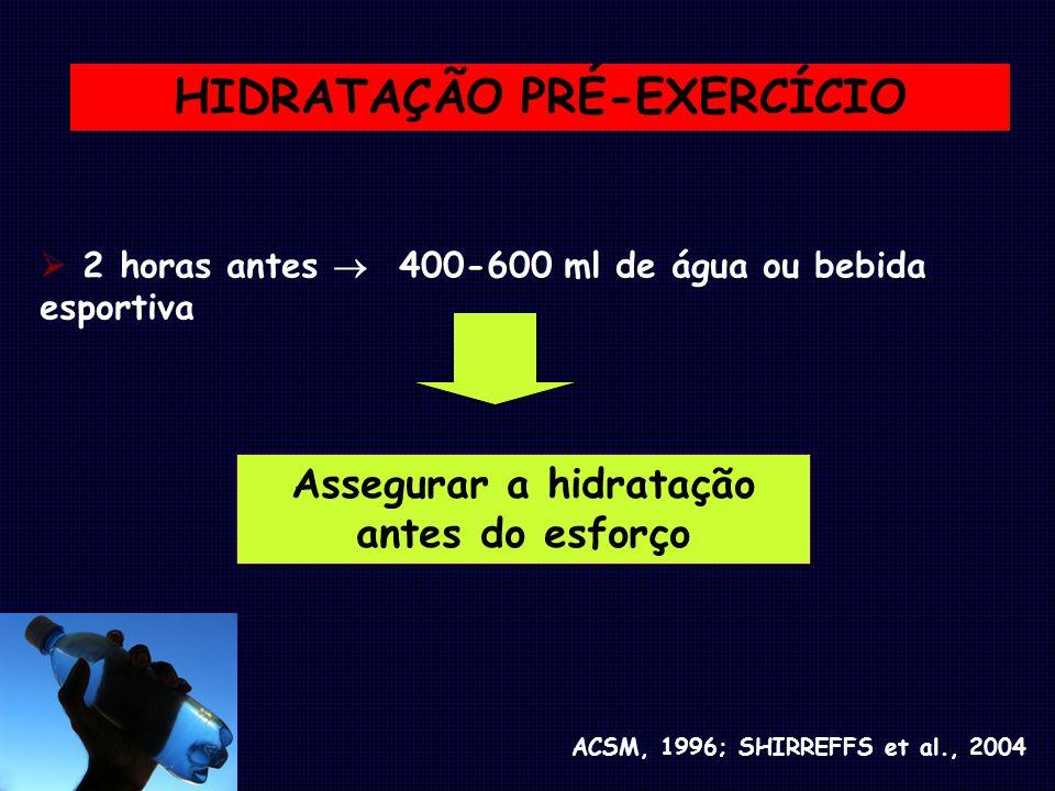 HIDRATAÇÃO PRÉ-EXERCÍCIO Assegurar a hidratação antes do esforço