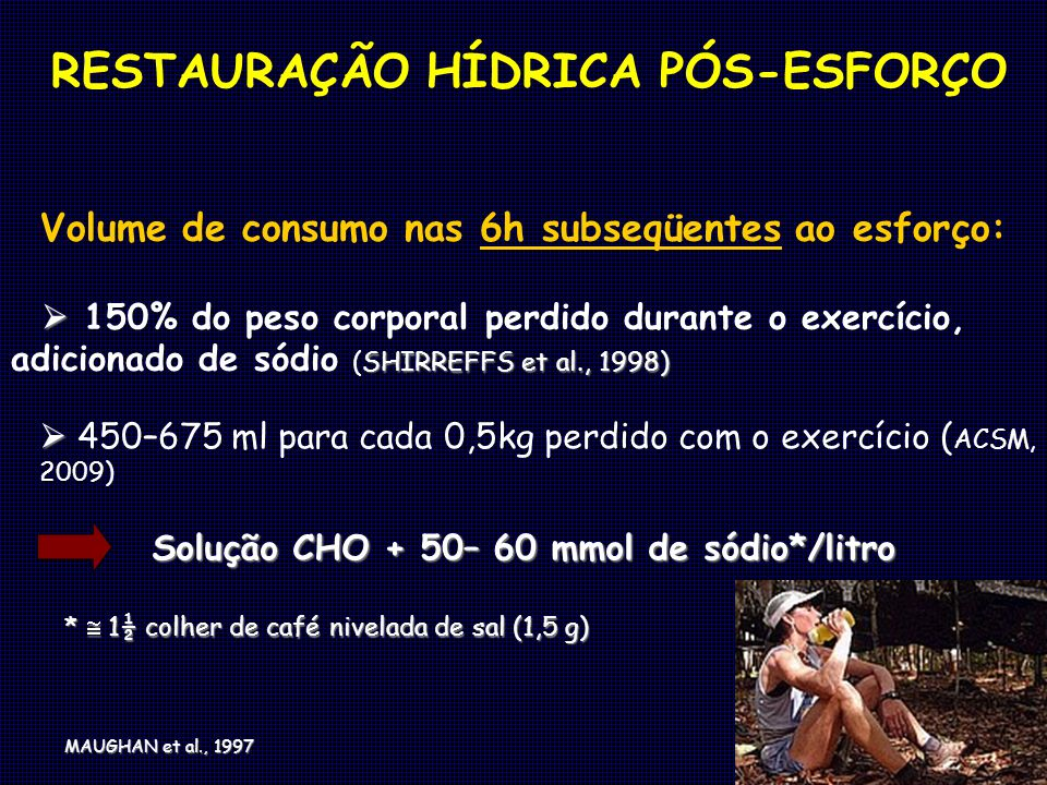 RESTAURAÇÃO HÍDRICA PÓS-ESFORÇO