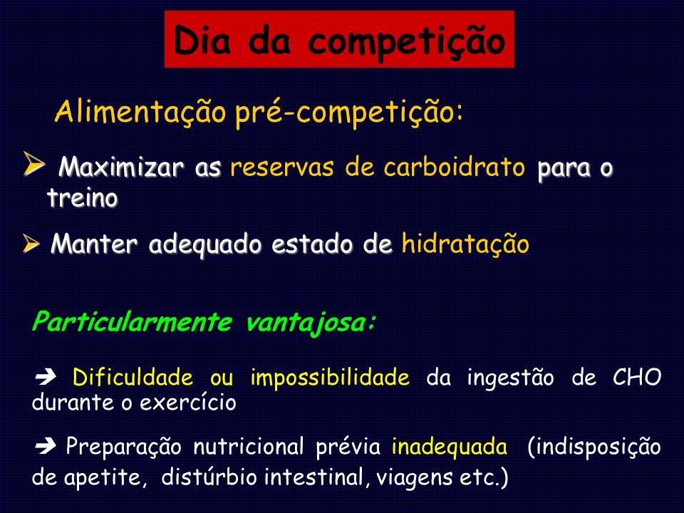 Dia da competição  Maximizar as reservas de carboidrato para o treino