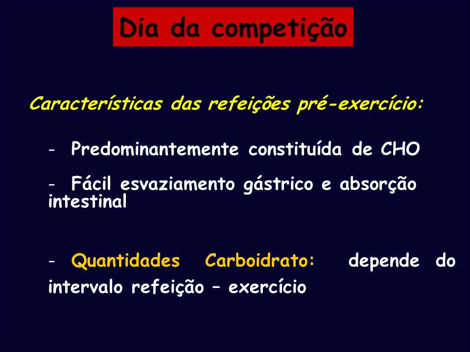 Dia da competição Características das refeições pré-exercício:
