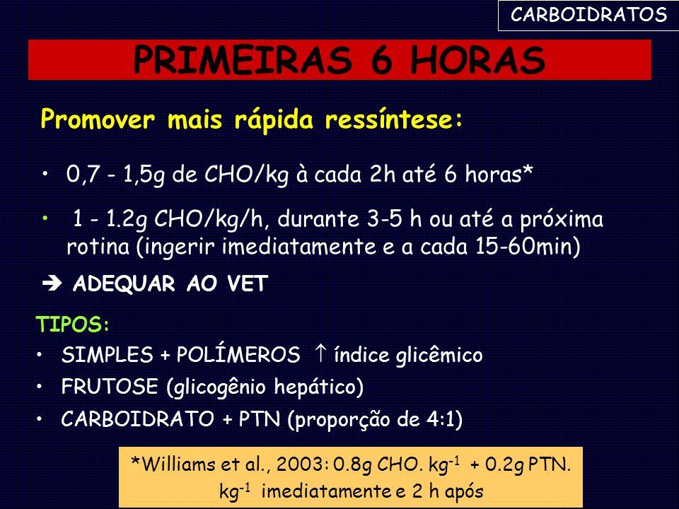 PRIMEIRAS 6 HORAS Promover mais rápida ressíntese: