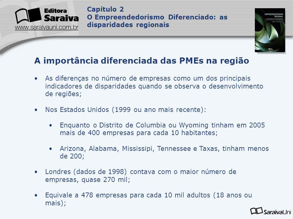 A importância diferenciada das PMEs na região