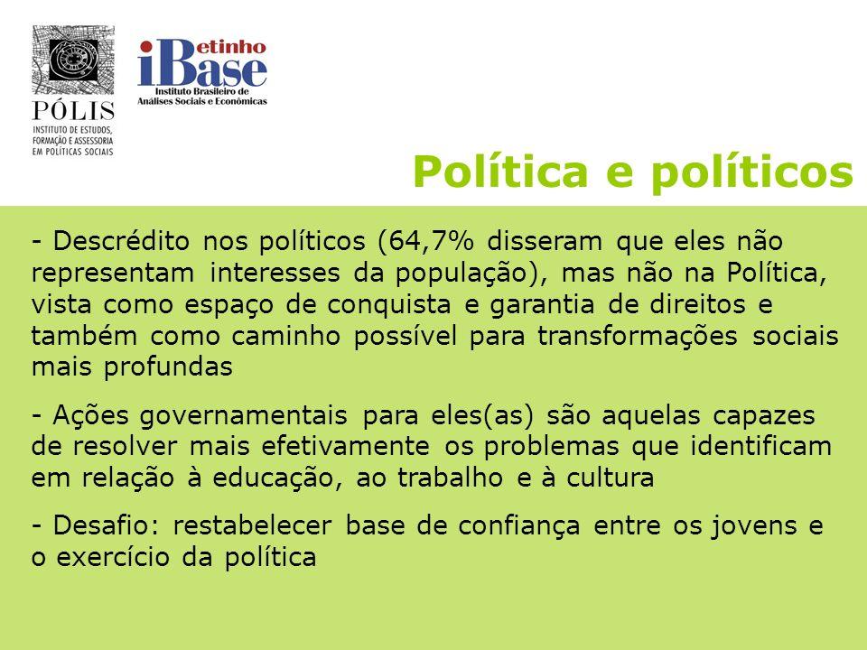Política e políticos