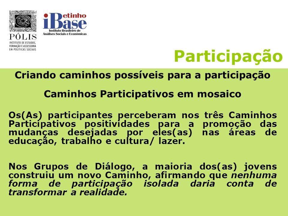 Participação Criando caminhos possíveis para a participação