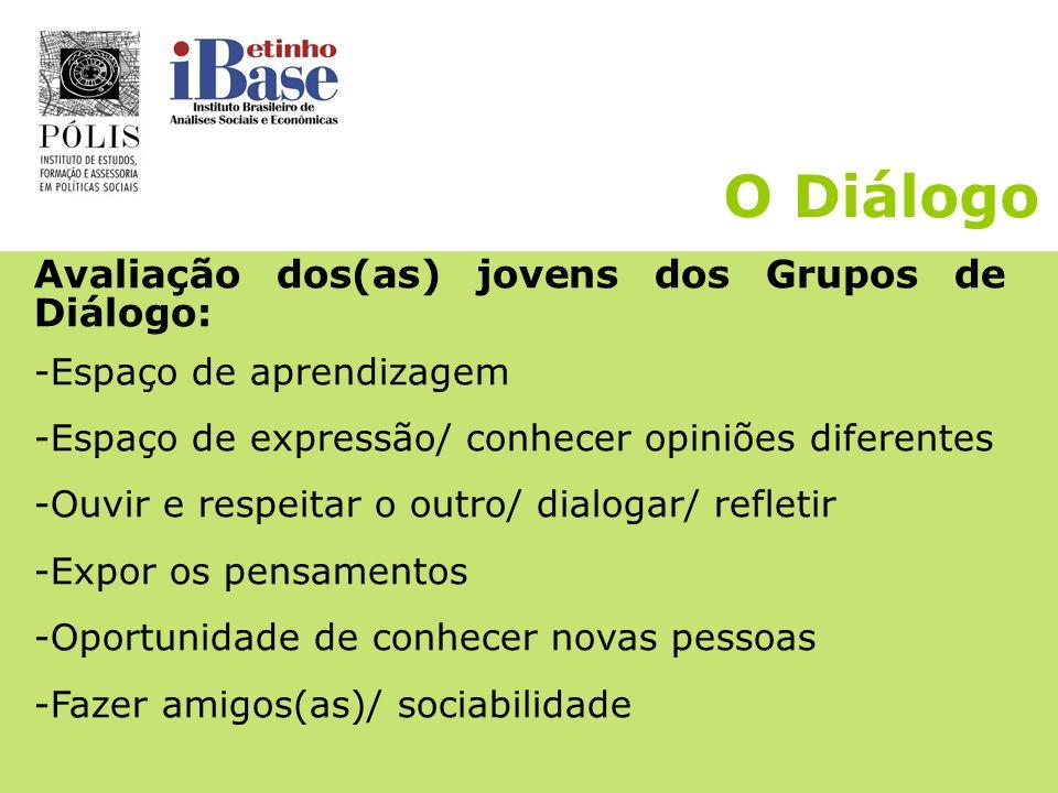 O Diálogo Avaliação dos(as) jovens dos Grupos de Diálogo: