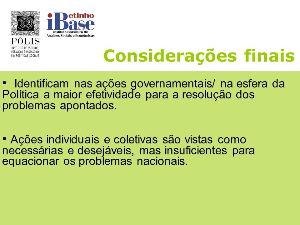 Considerações finaisIdentificam nas ações governamentais/ na esfera da Política a maior efetividade para a resolução dos problemas apontados.