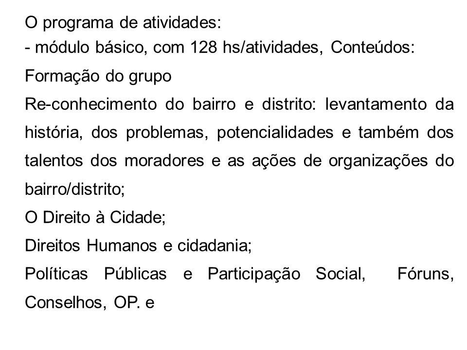 O programa de atividades: