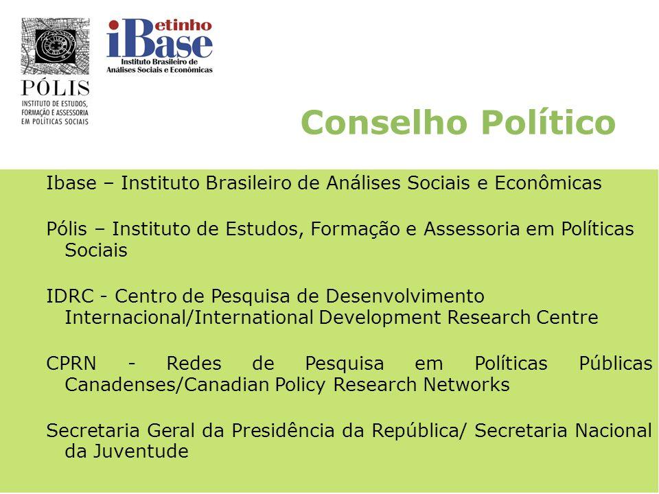 Conselho Político Ibase – Instituto Brasileiro de Análises Sociais e Econômicas.