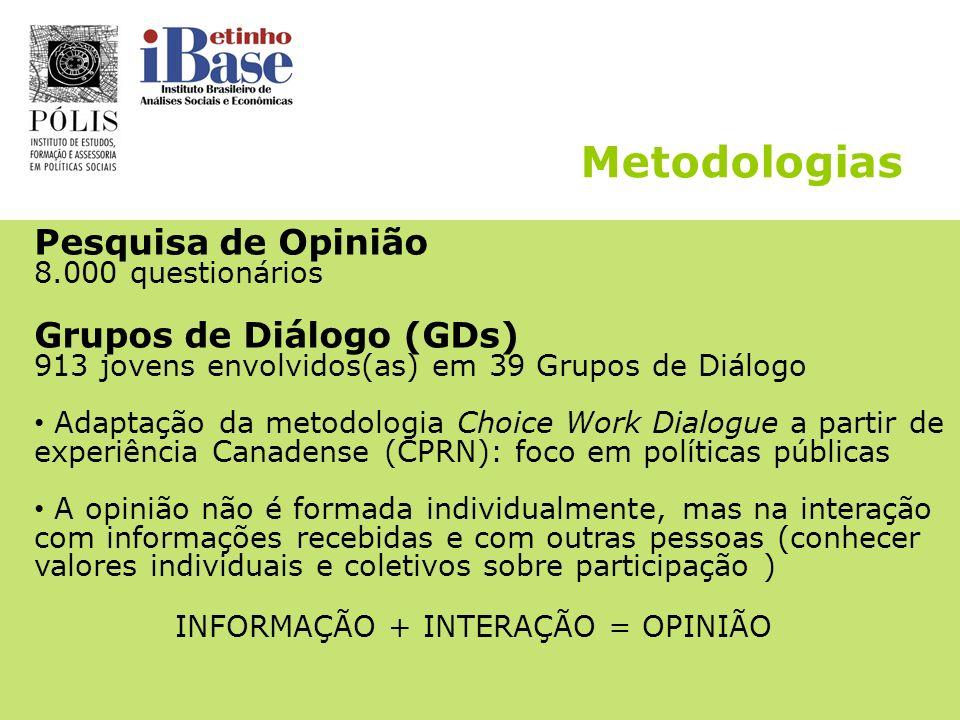 Metodologias Pesquisa de Opinião Grupos de Diálogo (GDs)