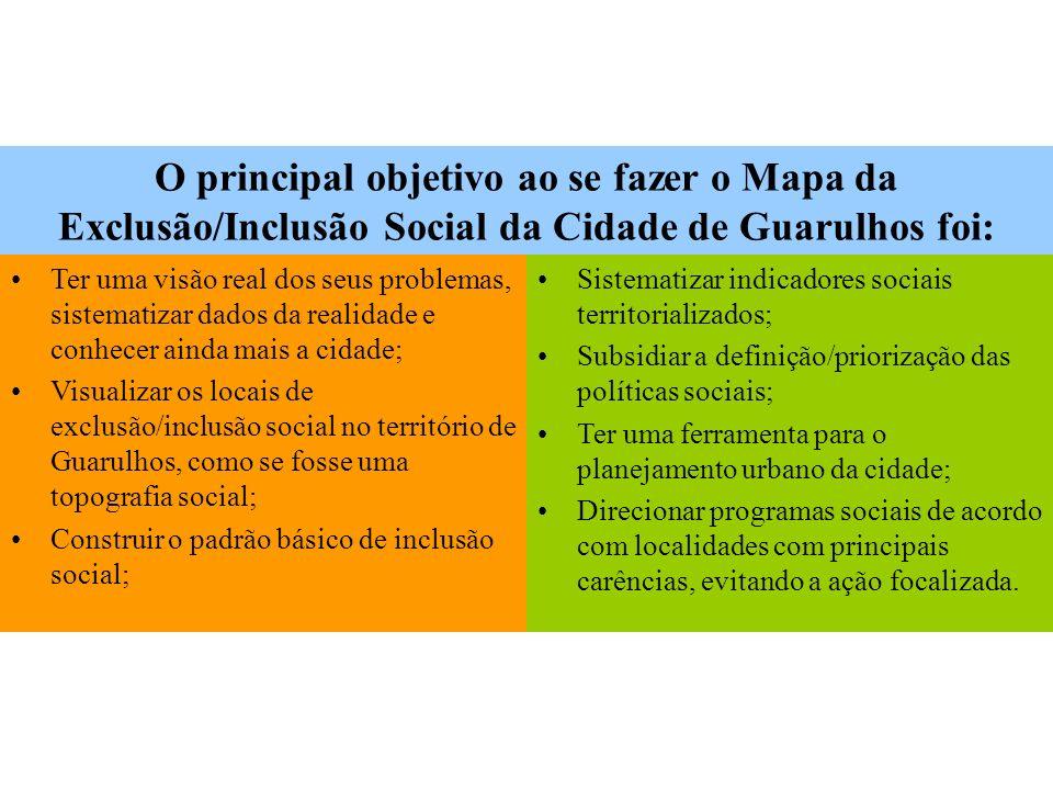 O principal objetivo ao se fazer o Mapa da Exclusão/Inclusão Social da Cidade de Guarulhos foi: