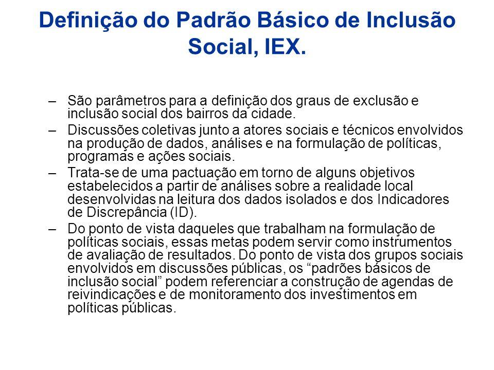 Definição do Padrão Básico de Inclusão Social, IEX.