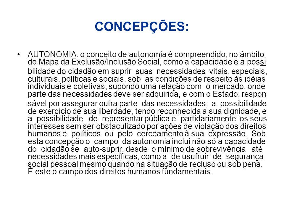CONCEPÇÕES:AUTONOMIA: o conceito de autonomia é compreendido, no âmbito do Mapa da Exclusão/Inclusão Social, como a capacidade e a possi.