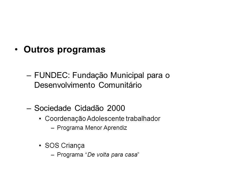 Outros programasFUNDEC: Fundação Municipal para o Desenvolvimento Comunitário. Sociedade Cidadão 2000.