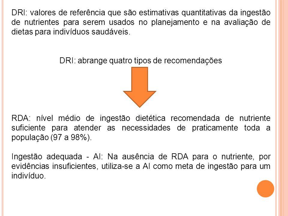 DRI: abrange quatro tipos de recomendações