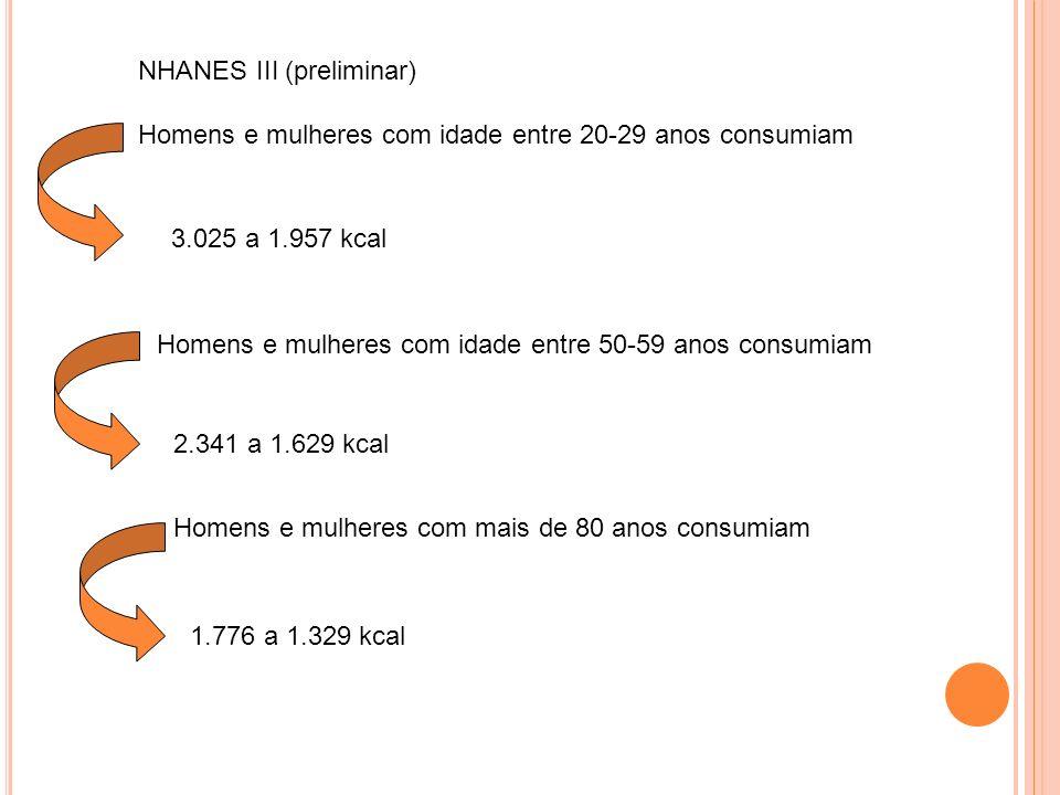 NHANES III (preliminar)
