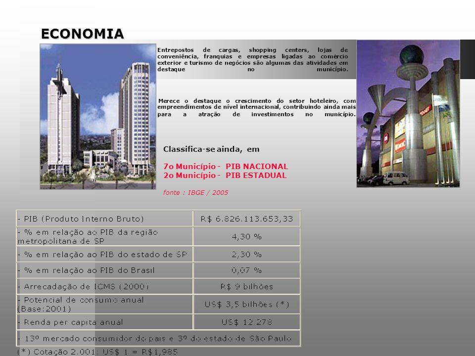 ECONOMIA Classifica-se ainda, em 7o Município - PIB NACIONAL