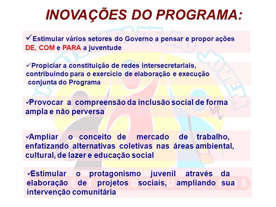 INOVAÇÕES DO PROGRAMA:
