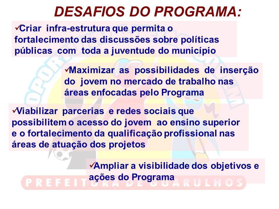 DESAFIOS DO PROGRAMA: Criar infra-estrutura que permita o fortalecimento das discussões sobre políticas públicas com toda a juventude do município.