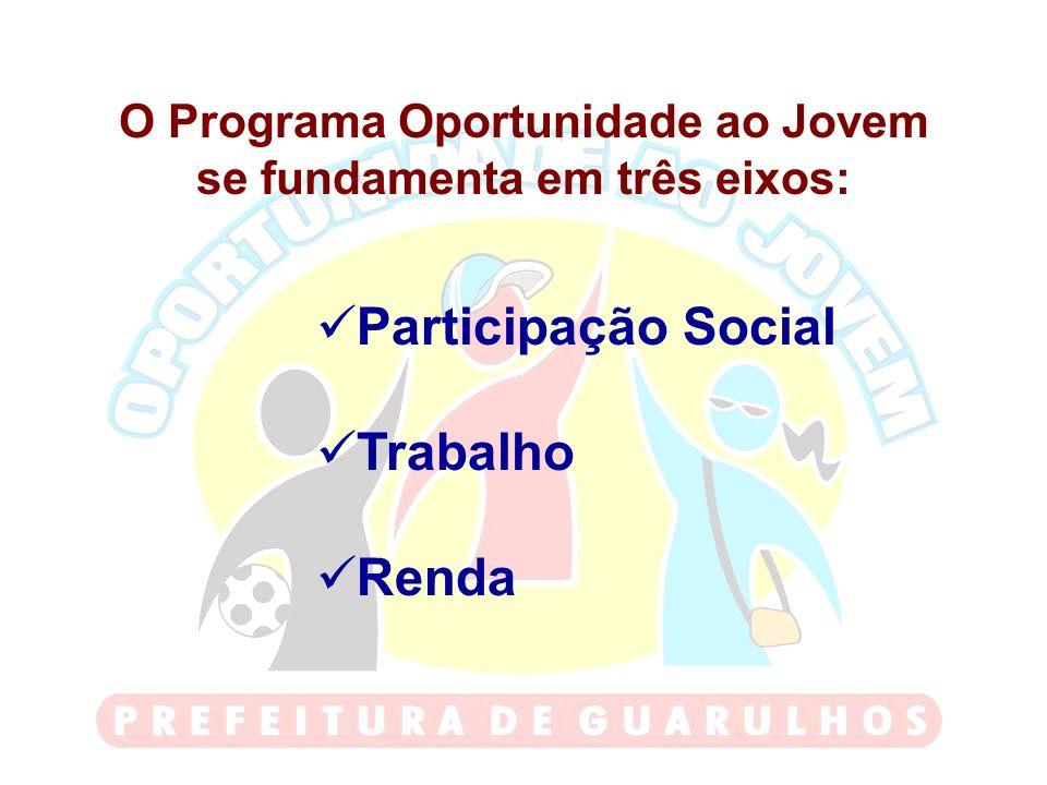 O Programa Oportunidade ao Jovem se fundamenta em três eixos: