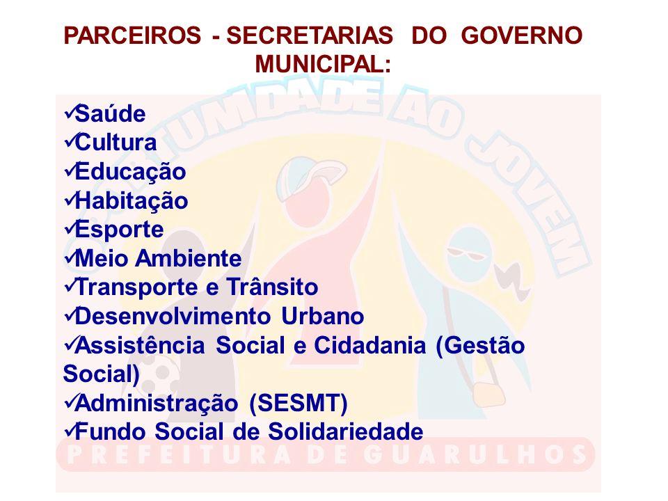 PARCEIROS - SECRETARIAS DO GOVERNO MUNICIPAL: