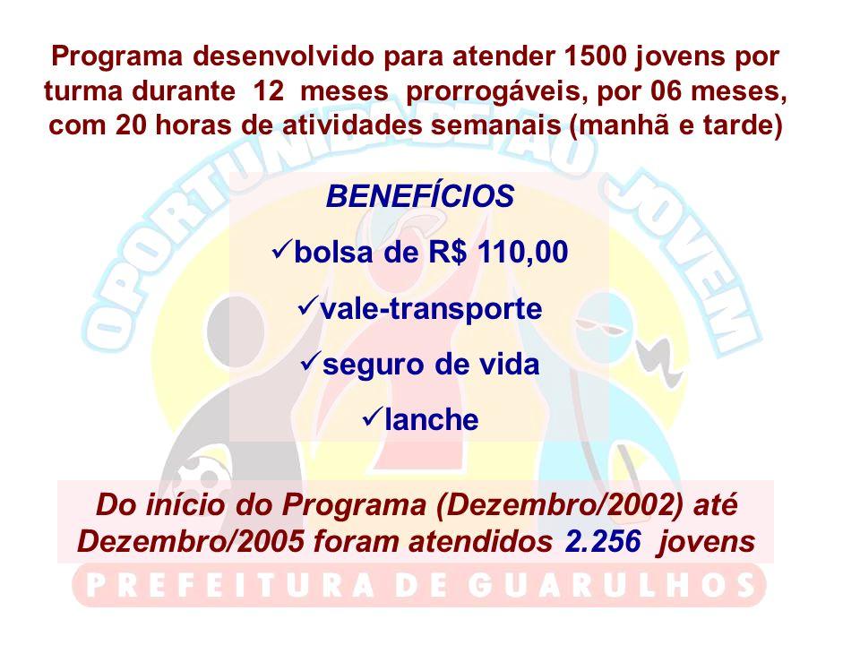 BENEFÍCIOS bolsa de R$ 110,00 vale-transporte seguro de vida lanche