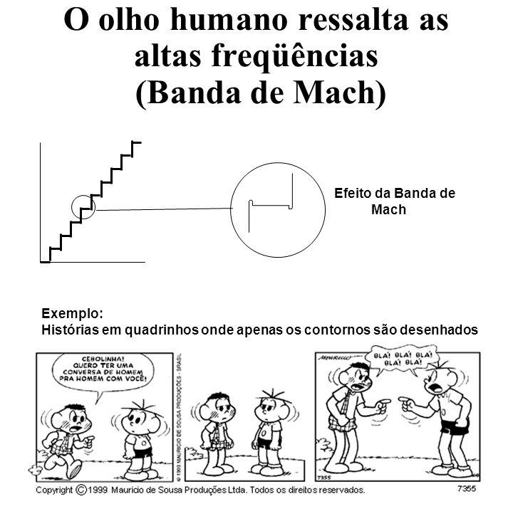 O olho humano ressalta as altas freqüências (Banda de Mach)