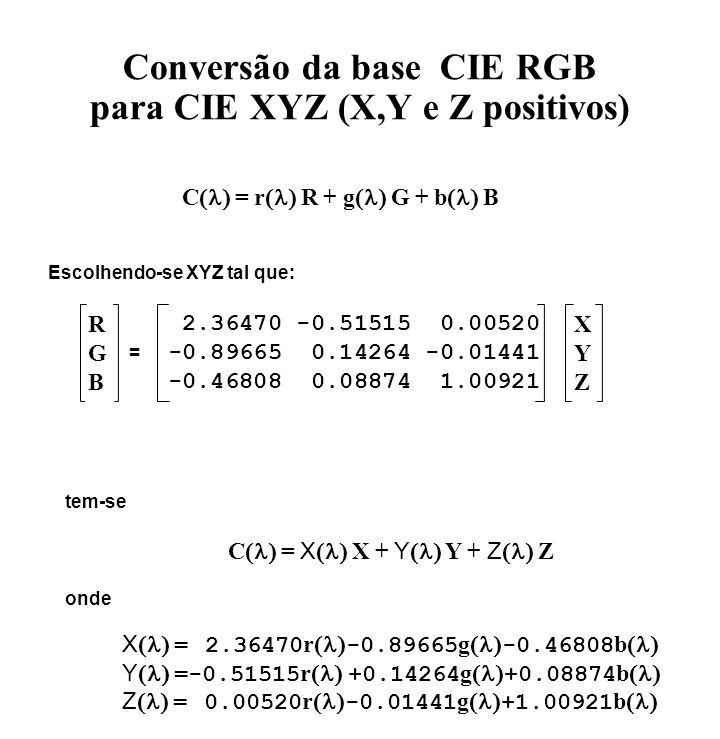 Conversão da base CIE RGB para CIE XYZ (X,Y e Z positivos)