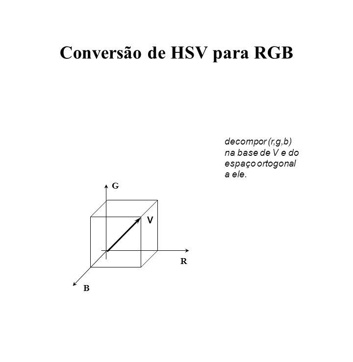 Conversão de HSV para RGB