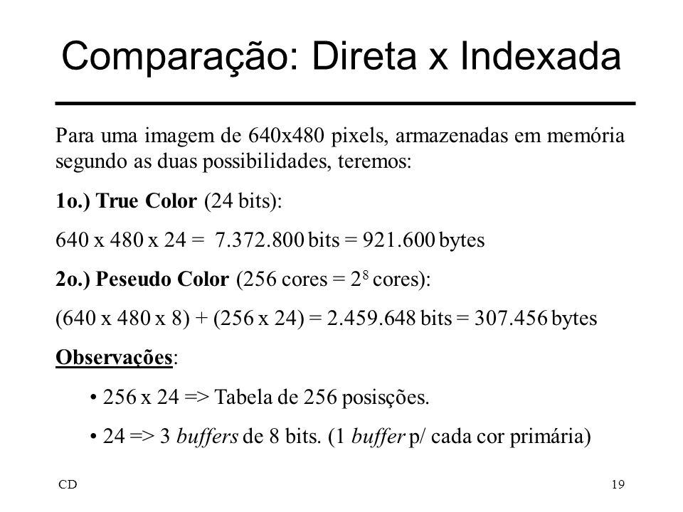 Comparação: Direta x Indexada