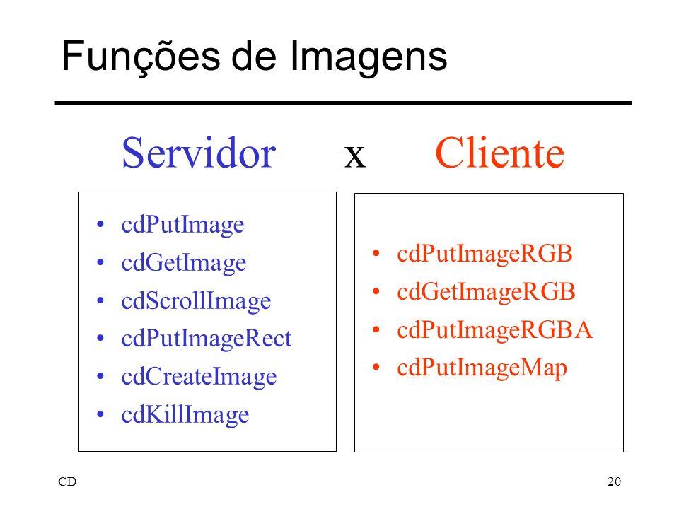 Servidor x Cliente Funções de Imagens cdPutImage cdGetImage