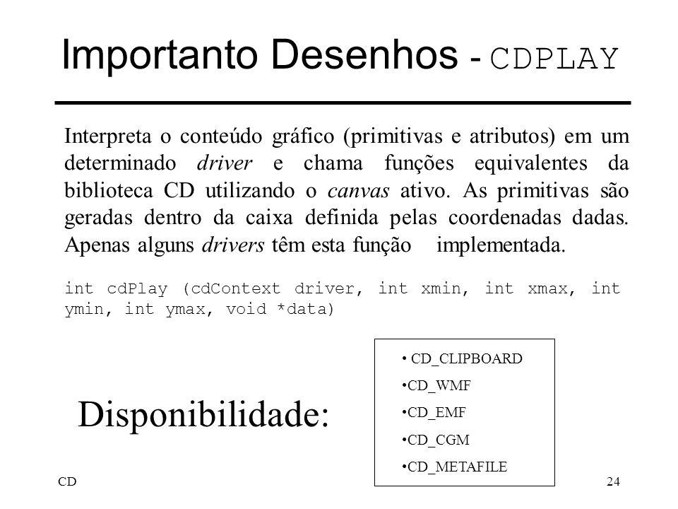 Importanto Desenhos - CDPLAY