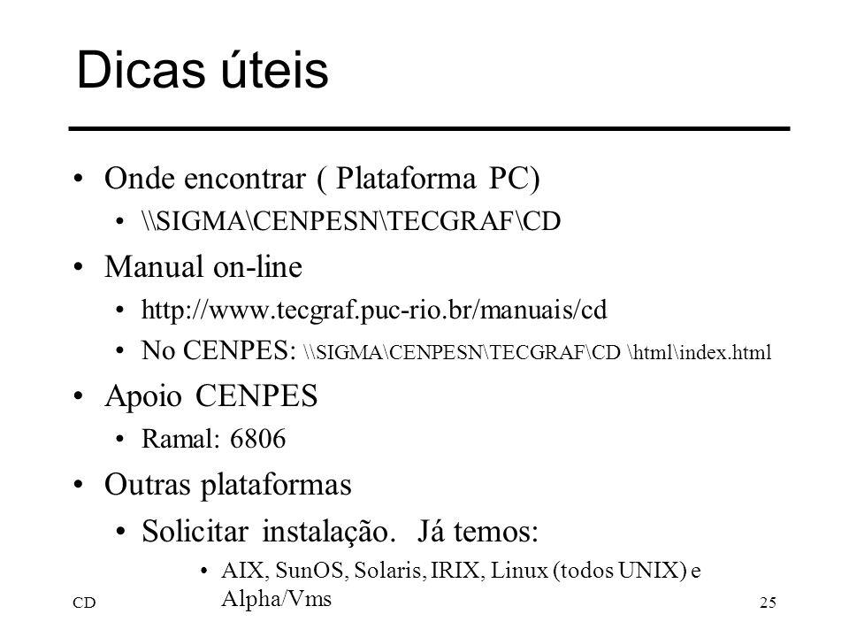 Dicas úteis Onde encontrar ( Plataforma PC) Manual on-line