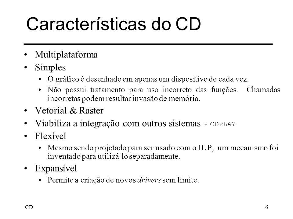 Características do CD Multiplataforma Simples Vetorial & Raster