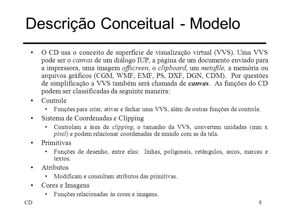 Descrição Conceitual - Modelo
