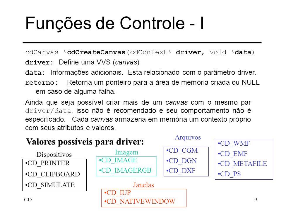 Funções de Controle - I Valores possíveis para driver: