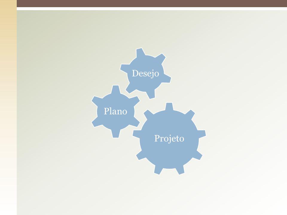 Desejo Plano Projeto