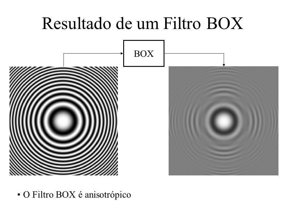 Resultado de um Filtro BOX