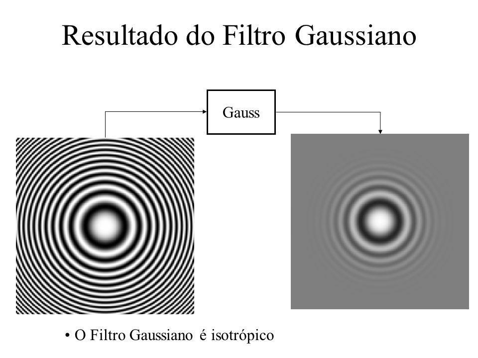 Resultado do Filtro Gaussiano