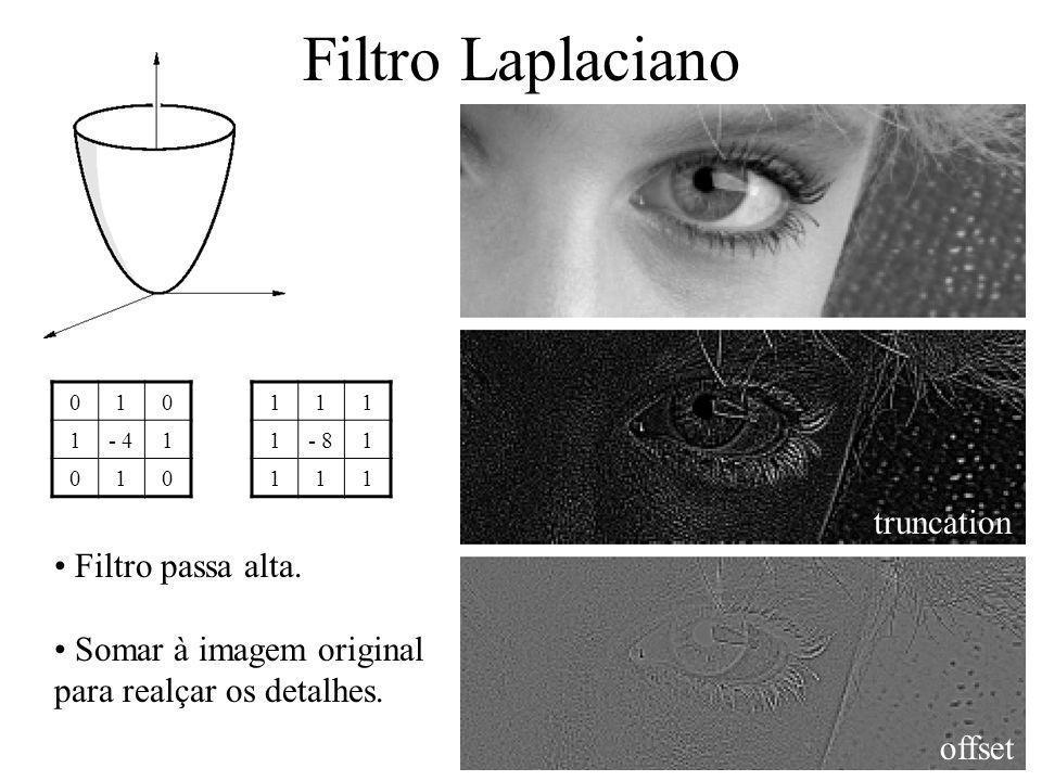 Filtro Laplaciano truncation Filtro passa alta.