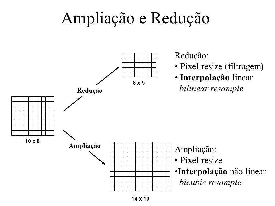 Ampliação e Redução Redução: Pixel resize (filtragem)