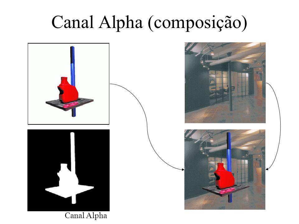 Canal Alpha (composição)