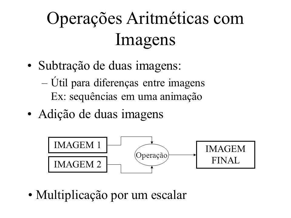 Operações Aritméticas com Imagens
