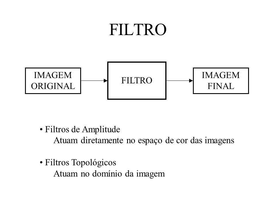 FILTRO IMAGEM ORIGINAL FILTRO IMAGEM FINAL Filtros de Amplitude