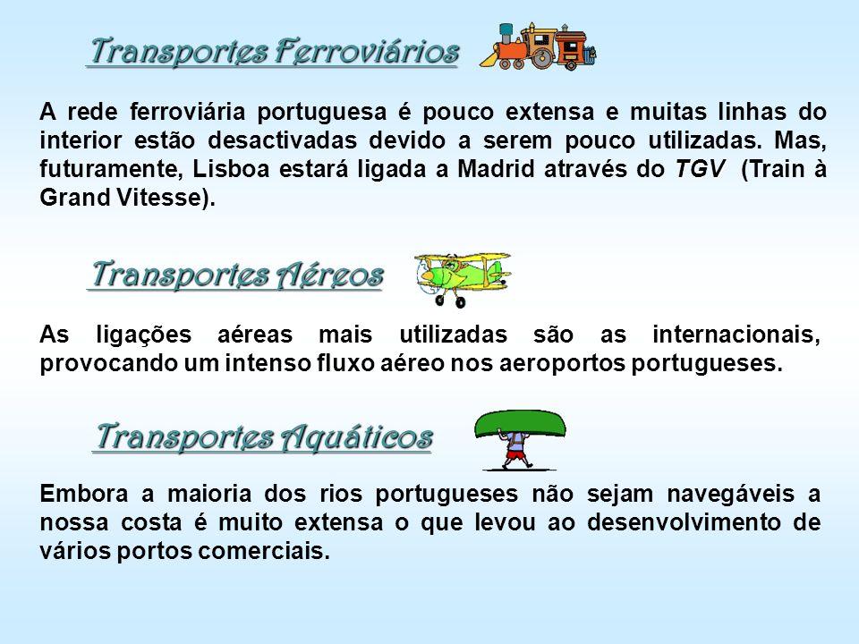 Transportes Ferroviários Transportes Aquáticos