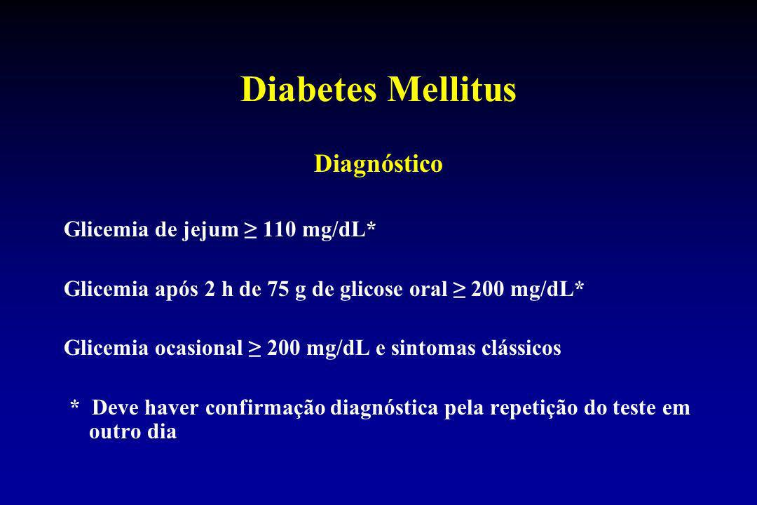 Diabetes Mellitus Diagnóstico Glicemia de jejum ≥ 110 mg/dL*