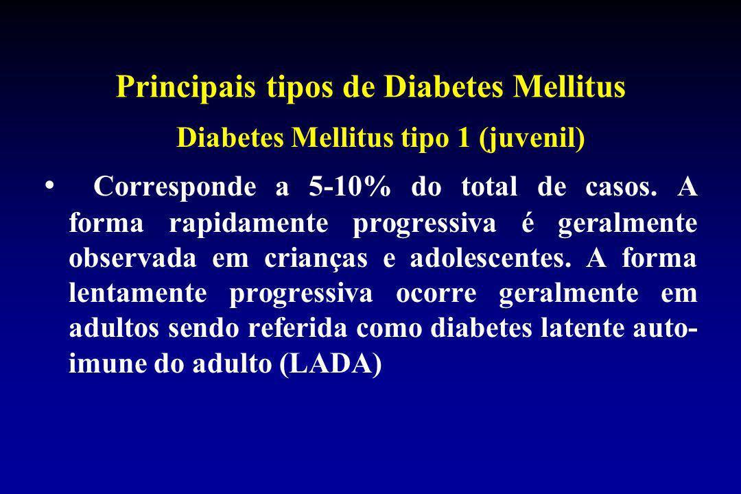 Principais tipos de Diabetes Mellitus