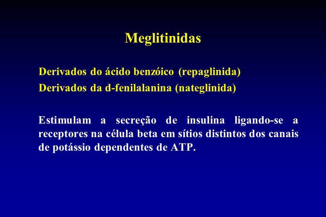 Meglitinidas Derivados do ácido benzóico (repaglinida)