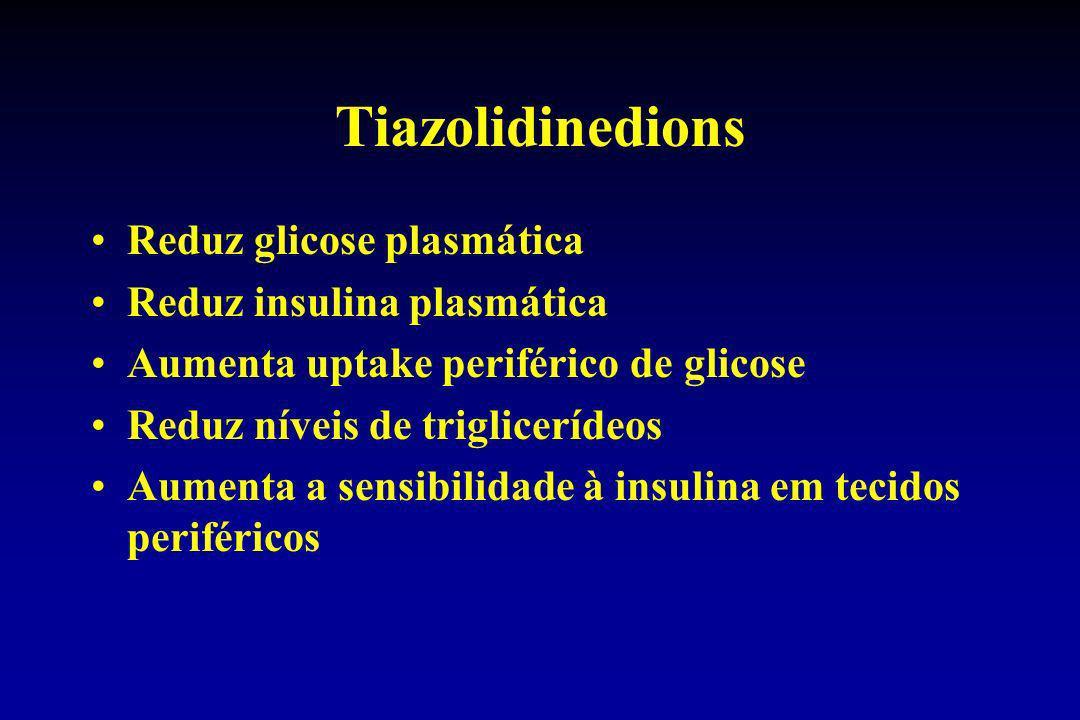 Tiazolidinedions Reduz glicose plasmática Reduz insulina plasmática