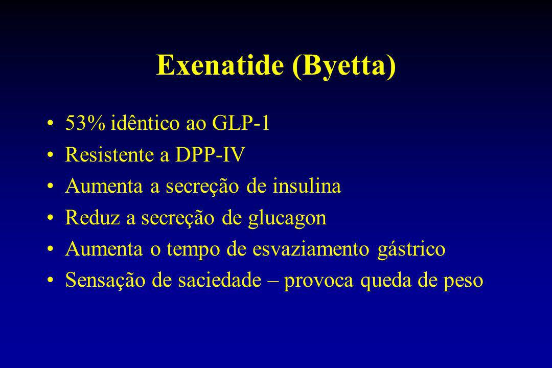 Exenatide (Byetta) 53% idêntico ao GLP-1 Resistente a DPP-IV