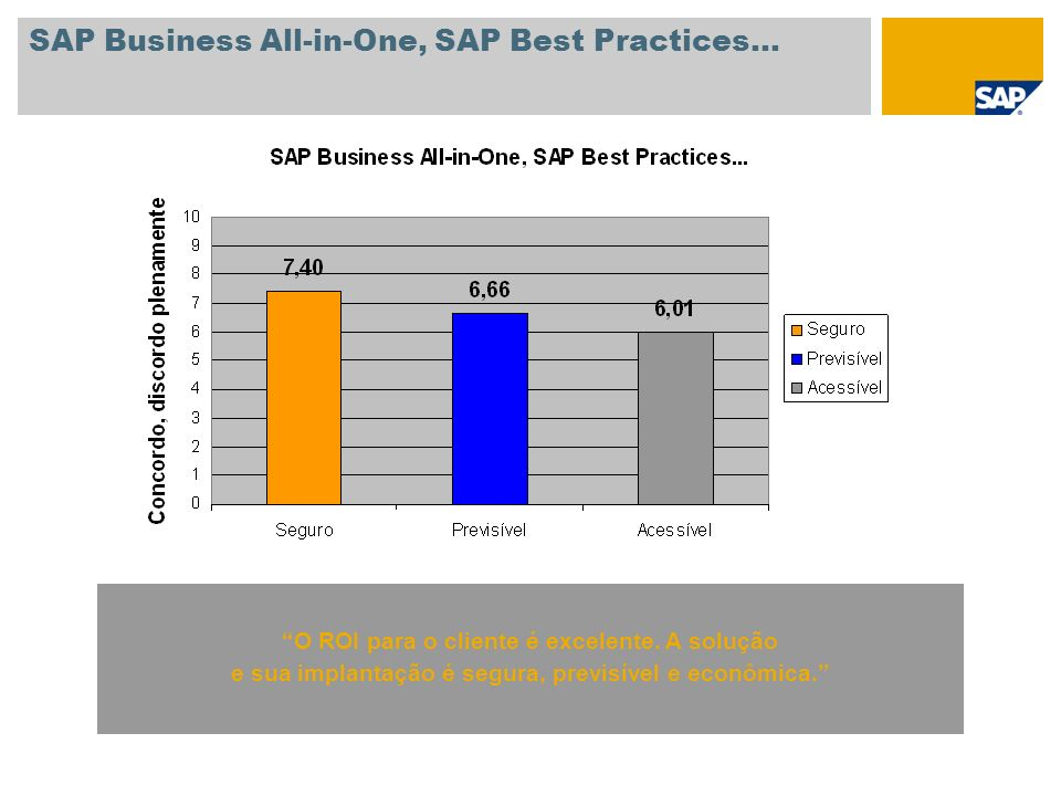 SAP Business All-in-One, SAP Best Practices…